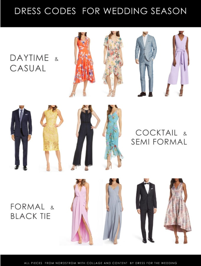 Dress codes for Wedding Season 2019